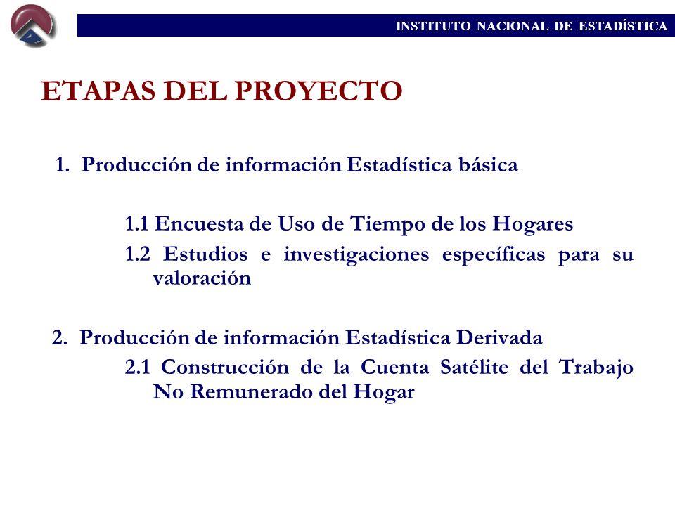 ETAPAS DEL PROYECTO 1. Producción de información Estadística básica 1.1 Encuesta de Uso de Tiempo de los Hogares 1.2 Estudios e investigaciones especí
