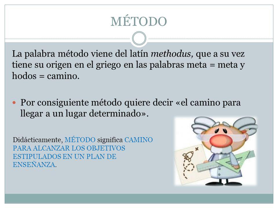 MÉTODO La palabra método viene del latín methodus, que a su vez tiene su origen en el griego en las palabras meta = meta y hodos = camino. Por consigu