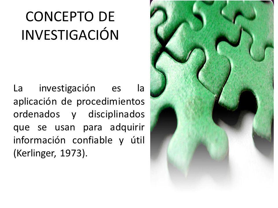 CONCEPTO DE INVESTIGACIÓN La investigación es una búsqueda orientada con propósitos definidos para obtener conocimientos nuevos.