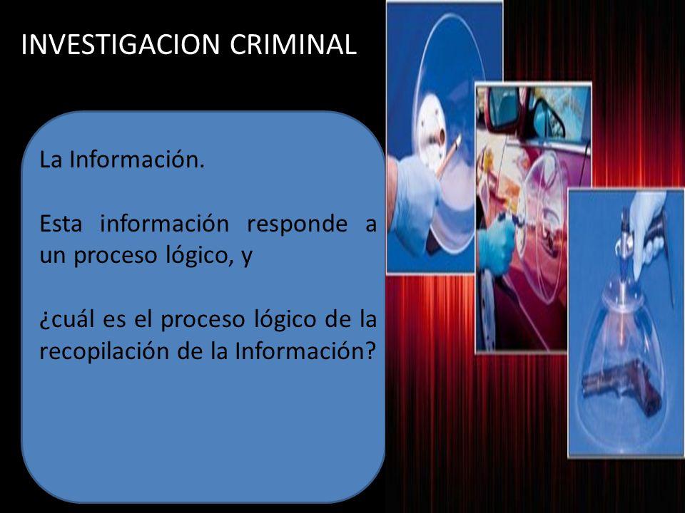 Fases: Recopilación Ordenación Clasificación Sistematización Discriminación Conclusiones INVESTIGACIÓN CRIMINAL