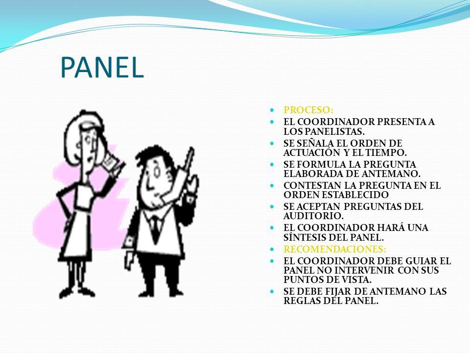 PROCESO: EL COORDINADOR PRESENTA A LOS PANELISTAS. SE SEÑALA EL ORDEN DE ACTUACIÓN Y EL TIEMPO. SE FORMULA LA PREGUNTA ELABORADA DE ANTEMANO. CONTESTA