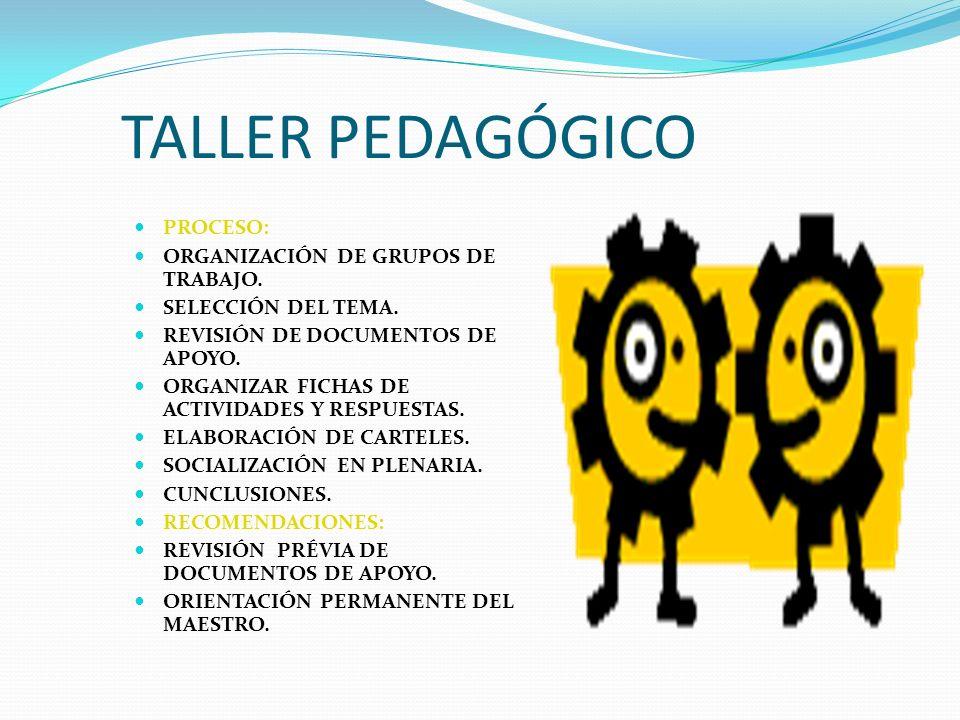TALLER PEDAGÓGICO PROCESO: ORGANIZACIÓN DE GRUPOS DE TRABAJO. SELECCIÓN DEL TEMA. REVISIÓN DE DOCUMENTOS DE APOYO. ORGANIZAR FICHAS DE ACTIVIDADES Y R