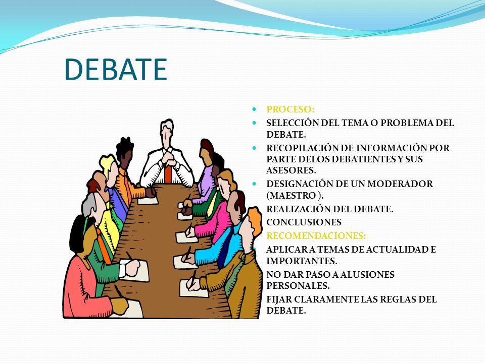 DEBATE PROCESO: SELECCIÓN DEL TEMA O PROBLEMA DEL DEBATE. RECOPILACIÓN DE INFORMACIÓN POR PARTE DELOS DEBATIENTES Y SUS ASESORES. DESIGNACIÓN DE UN MO