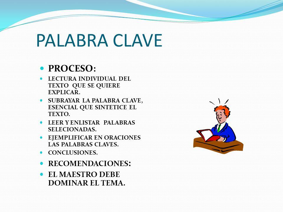 PALABRA CLAVE PROCESO: LECTURA INDIVIDUAL DEL TEXTO QUE SE QUIERE EXPLICAR. SUBRAYAR LA PALABRA CLAVE, ESENCIAL QUE SINTETICE EL TEXTO. LEER Y ENLISTA