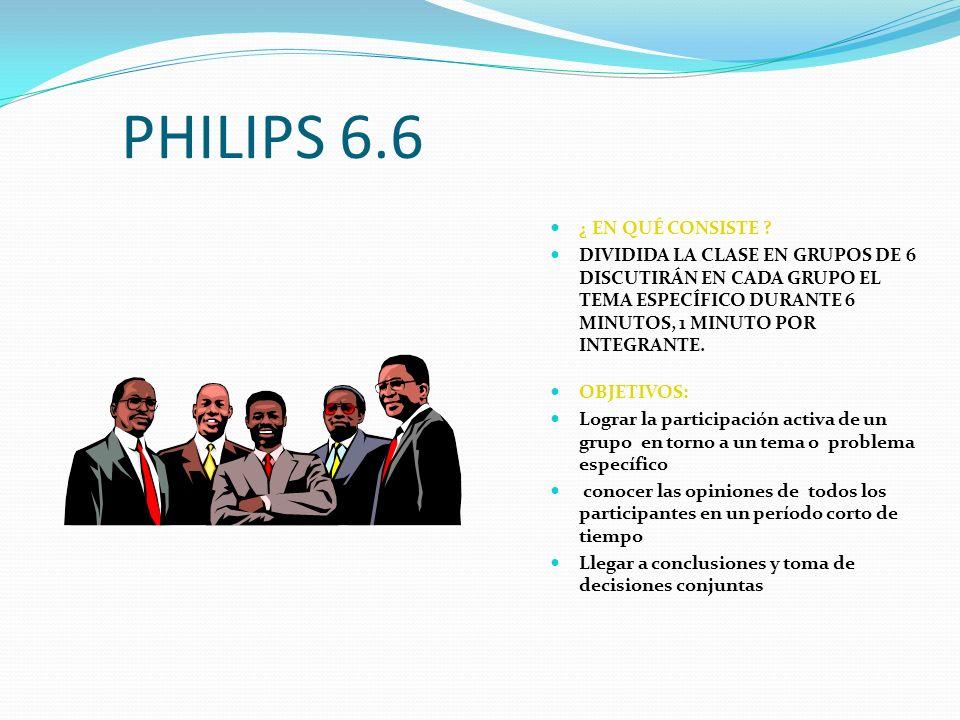 PHILIPS 6.6 ¿ EN QUÉ CONSISTE ? DIVIDIDA LA CLASE EN GRUPOS DE 6 DISCUTIRÁN EN CADA GRUPO EL TEMA ESPECÍFICO DURANTE 6 MINUTOS, 1 MINUTO POR INTEGRANT
