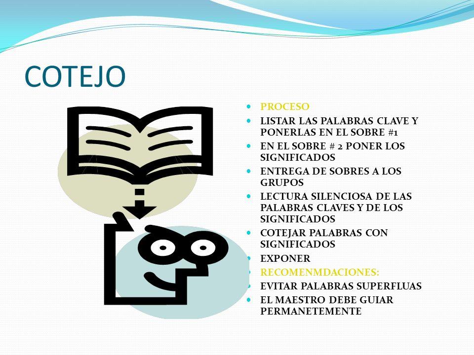 COTEJO PROCESO LISTAR LAS PALABRAS CLAVE Y PONERLAS EN EL SOBRE #1 EN EL SOBRE # 2 PONER LOS SIGNIFICADOS ENTREGA DE SOBRES A LOS GRUPOS LECTURA SILEN