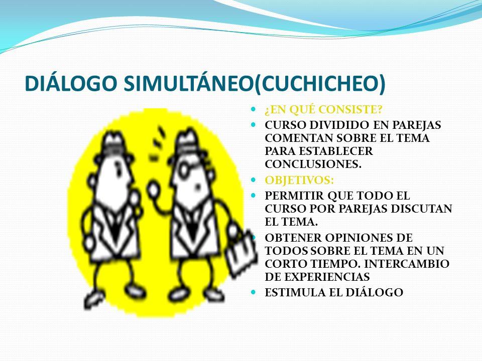 DIÁLOGO SIMULTÁNEO(CUCHICHEO) ¿EN QUÉ CONSISTE? CURSO DIVIDIDO EN PAREJAS COMENTAN SOBRE EL TEMA PARA ESTABLECER CONCLUSIONES. OBJETIVOS: PERMITIR QUE