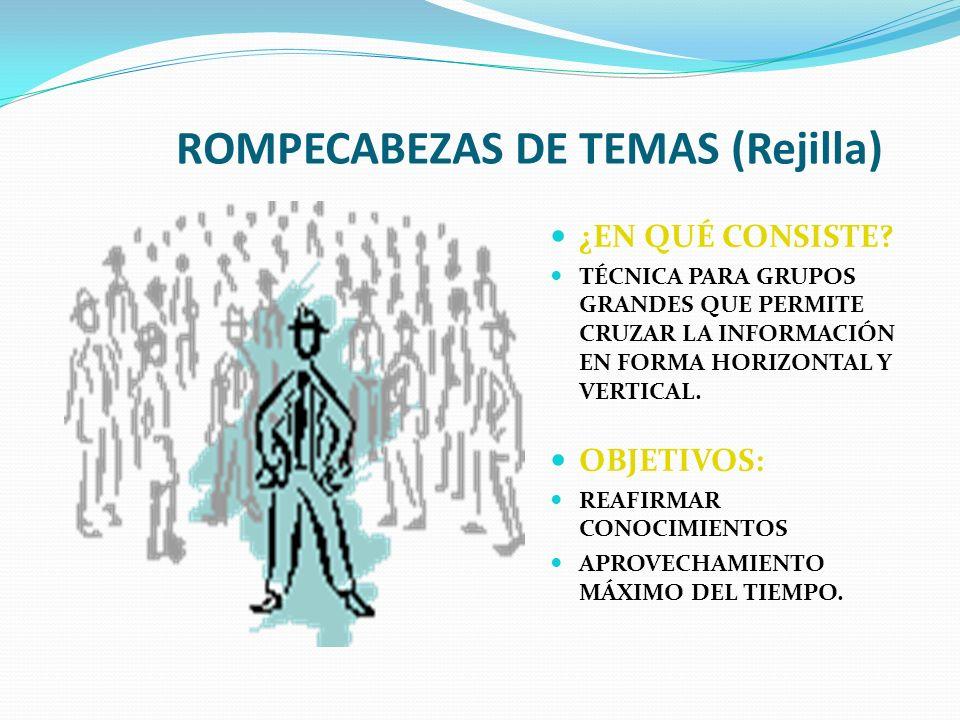 ROMPECABEZAS DE TEMAS (Rejilla) PROCESO SE PIDE AL GRUPO, NUMERARSE FORMAR GRUPOS DE ACUERDO AL NÚMERO DE TEMAS Y ALUMNOS CADA GRUPO HORINONTAL TOMA UN TEMA REAGRUPARSE POR NÚMERO DE MANERA VERTICAL.