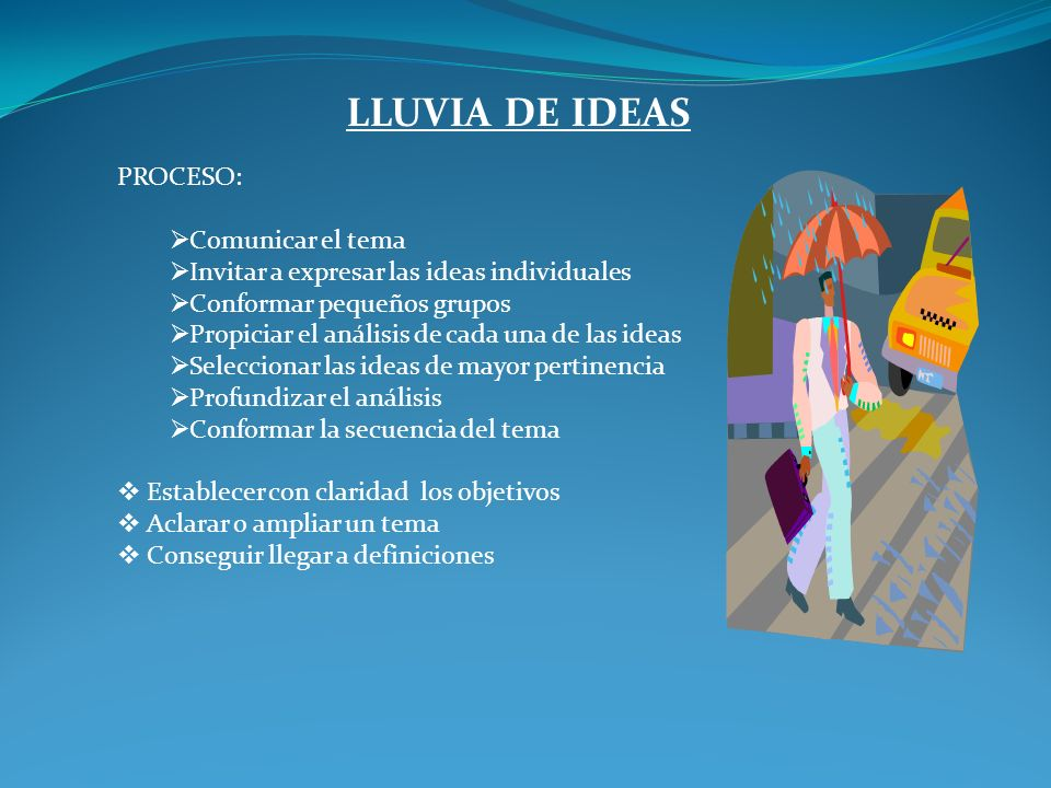 LLUVIA DE IDEAS PROCESO: Comunicar el tema Invitar a expresar las ideas individuales Conformar pequeños grupos Propiciar el análisis de cada una de la