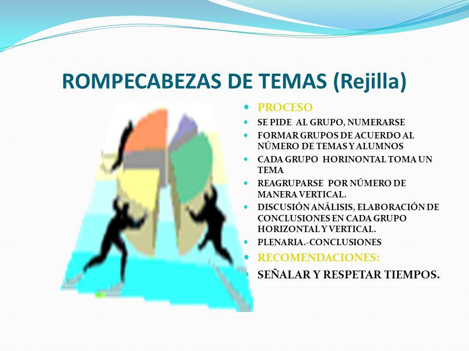 ROMPECABEZAS DE TEMAS (Rejilla) PROCESO SE PIDE AL GRUPO, NUMERARSE FORMAR GRUPOS DE ACUERDO AL NÚMERO DE TEMAS Y ALUMNOS CADA GRUPO HORINONTAL TOMA U