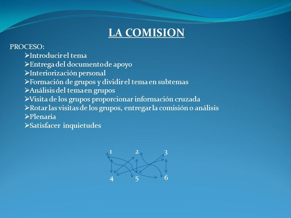 foro analisis grupal tema 2 3:
