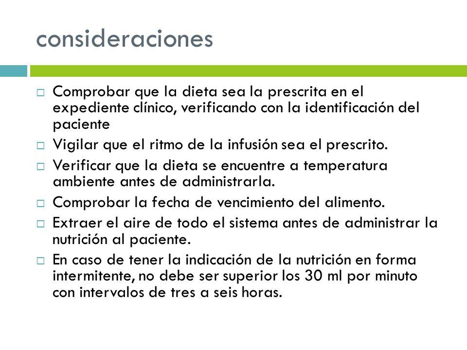 consideraciones Comprobar que la dieta sea la prescrita en el expediente clínico, verificando con la identificación del paciente Vigilar que el ritmo