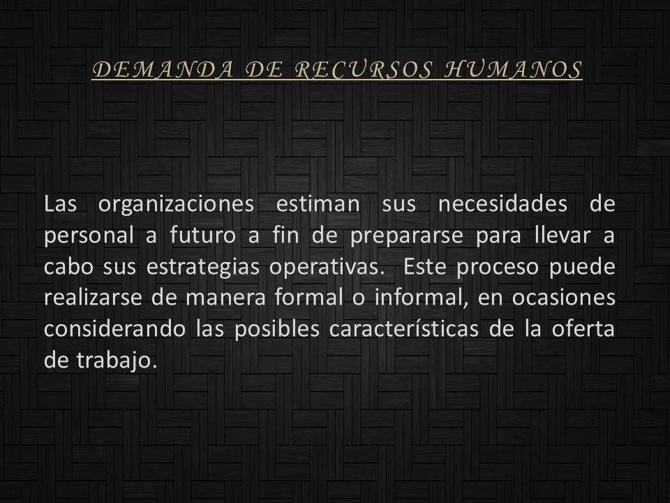 DEMANDA DE RECURSOS HUMANOS Las organizaciones estiman sus necesidades de personal a futuro a fin de prepararse para llevar a cabo sus estrategias ope