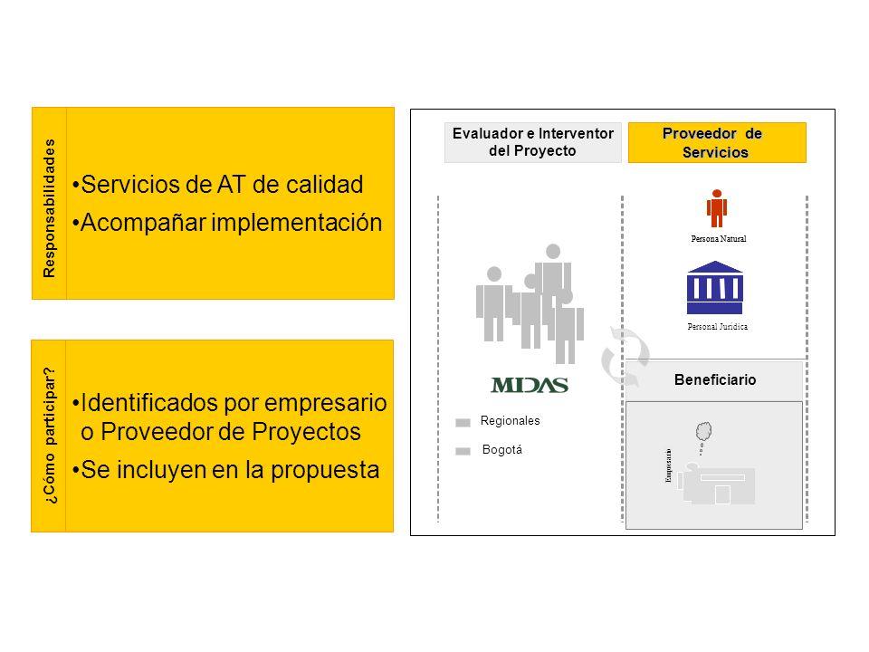 Proveedor de Servicios de Consultoría Beneficiario Evaluador e Interventor del Proyecto Regionales Bogotá Persona Natural Personal Jurídica Empresario Proveedor de Servicios Responsabilidades ¿Cómo participar.