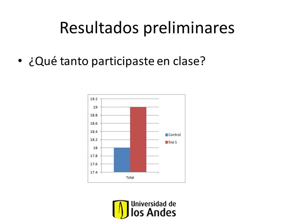 Resultados preliminares ¿Qué tan dinámicas sentiste que fueron las clases?