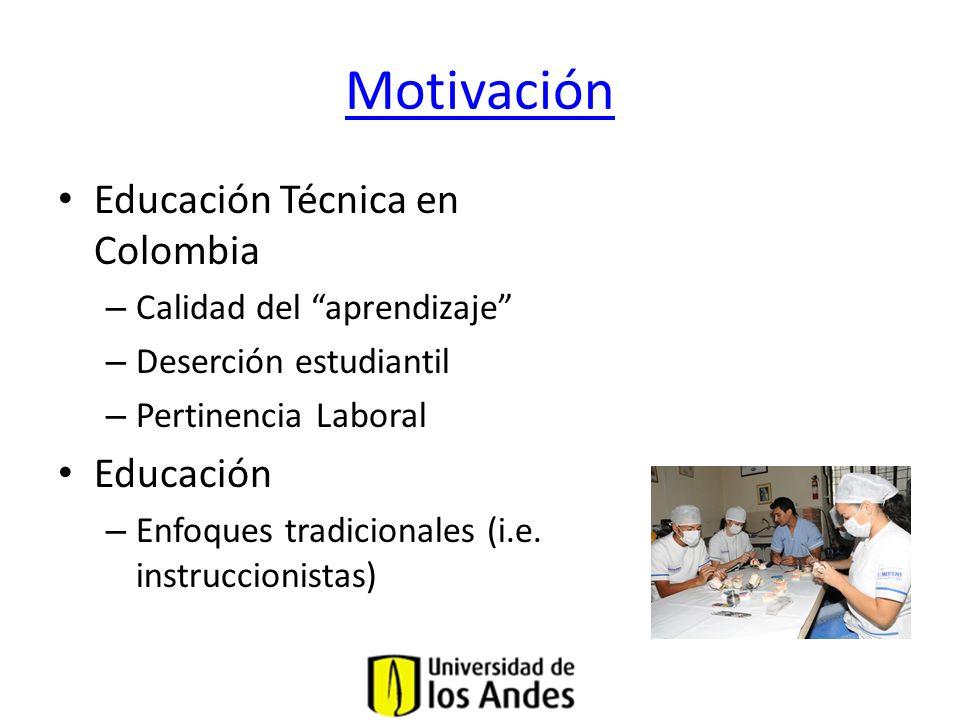 Motivación Politécnico Internacional (PI) – Educación técnica profesional – Más de 3000 estudiantes – 2 sedes – 13 Carreras en: Hospitalidad Entretenimiento y diversión Emprendimiento Salud