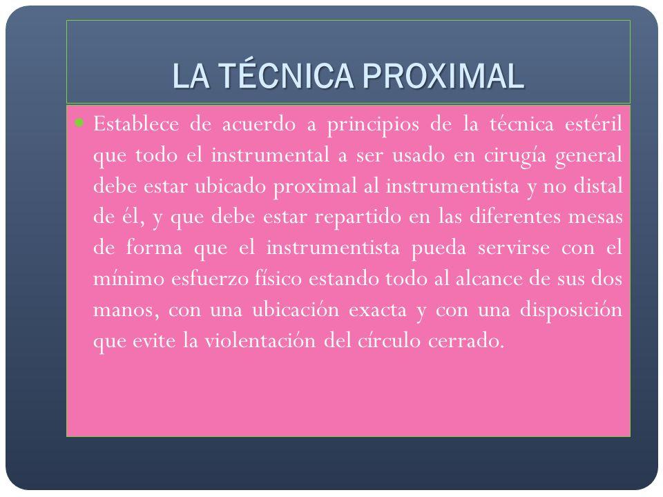 LA TÉCNICA PROXIMAL Establece de acuerdo a principios de la técnica estéril que todo el instrumental a ser usado en cirugía general debe estar ubicado