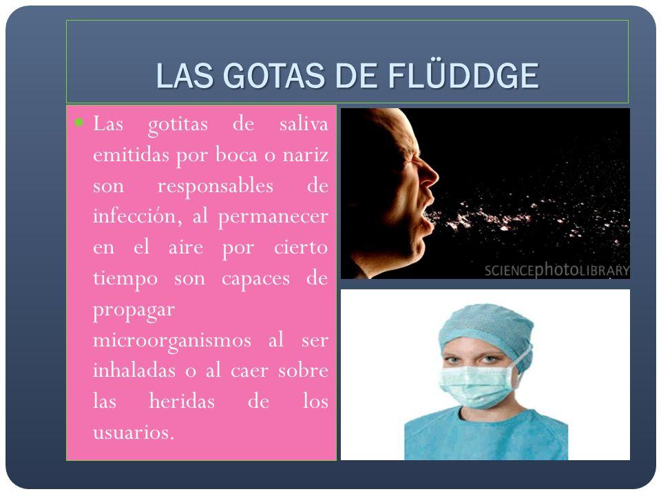 LAS GOTAS DE FLÜDDGE Las gotitas de saliva emitidas por boca o nariz son responsables de infección, al permanecer en el aire por cierto tiempo son cap