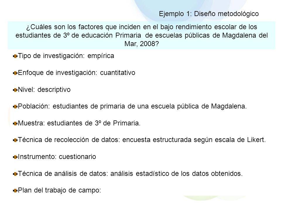 Ejemplo 1: Diseño metodológico Tipo de investigación: empírica Enfoque de investigación: cuantitativo Nivel: descriptivo Población: estudiantes de pri