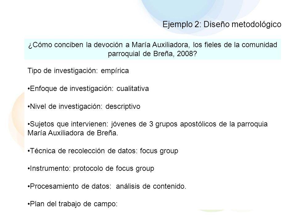 Ejemplo 2: Diseño metodológico Tipo de investigación: empírica Enfoque de investigación: cualitativa Nivel de investigación: descriptivo Sujetos que i