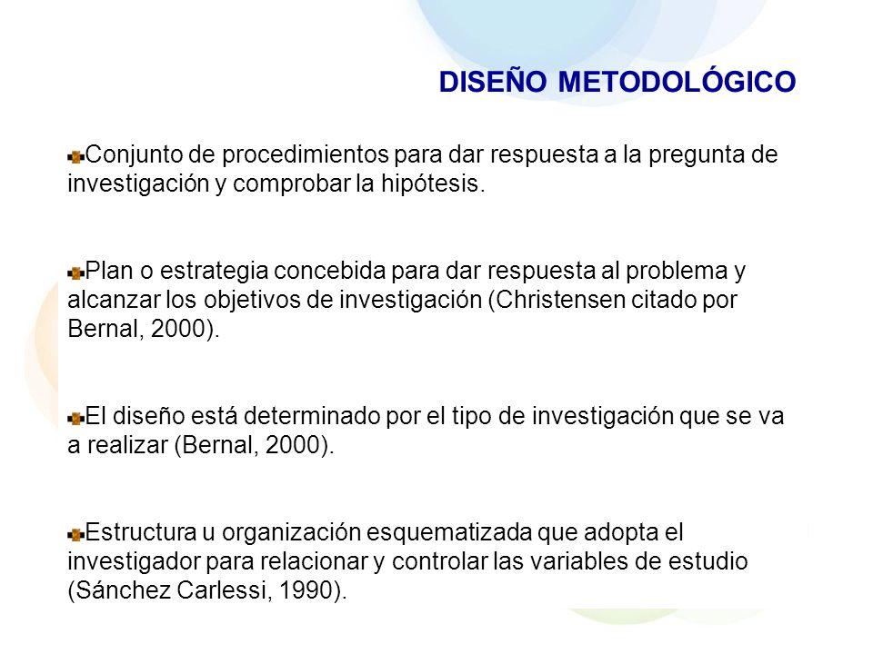 DISEÑO METODOLÓGICO Conjunto de procedimientos para dar respuesta a la pregunta de investigación y comprobar la hipótesis. Plan o estrategia concebida