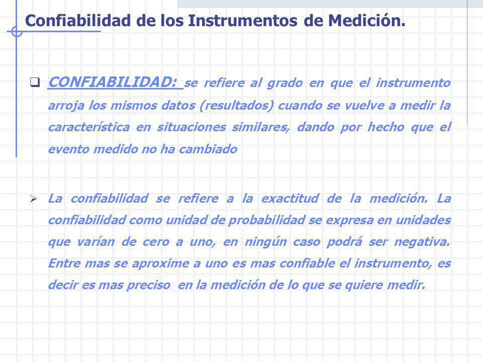 Confiabilidad de los Instrumentos de Medición. CONFIABILIDAD: se refiere al grado en que el instrumento arroja los mismos datos (resultados) cuando se