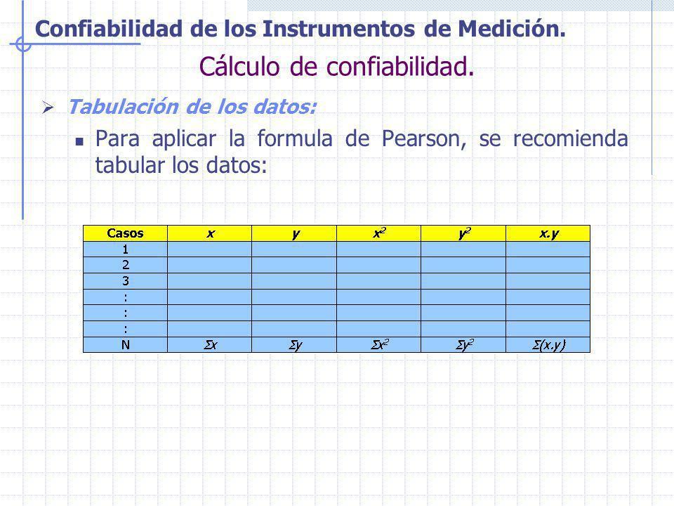 Confiabilidad de los Instrumentos de Medición. Cálculo de confiabilidad. Tabulación de los datos: Para aplicar la formula de Pearson, se recomienda ta