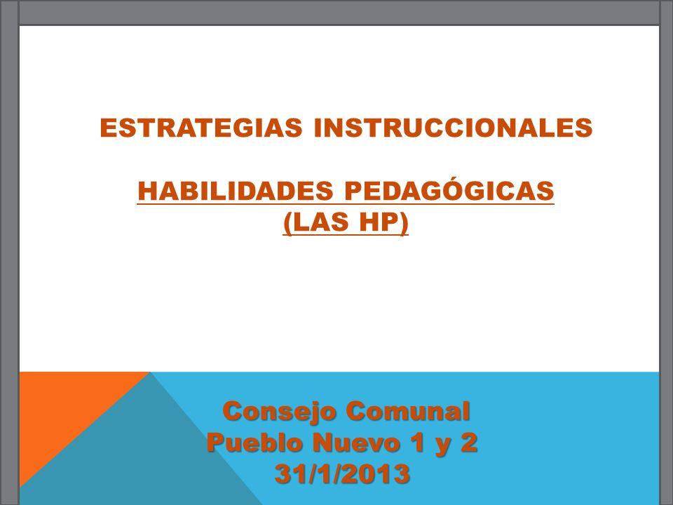 ESTRATEGIAS INSTRUCCIONALES HABILIDADES PEDAGÓGICAS OBJETIVO DEL TALLER: Explicar cómo se ejecuta una clase o exposición a través de las habilidades Pedagógicas (HP).