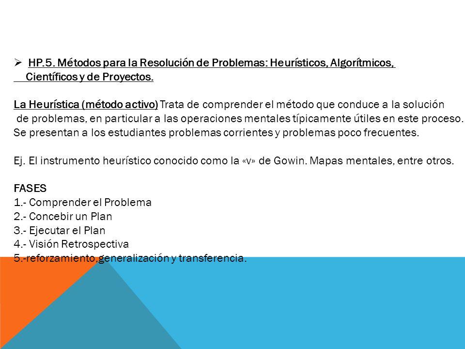 HP.5. Métodos para la Resolución de Problemas: Heurísticos, Algorítmicos, Científicos y de Proyectos. La Heurística (método activo) Trata de comprende