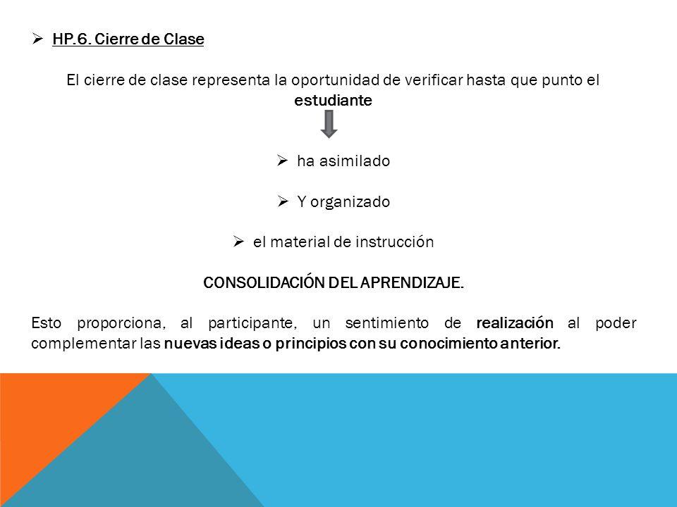 HP.6. Cierre de Clase El cierre de clase representa la oportunidad de verificar hasta que punto el estudiante ha asimilado Y organizado el material de