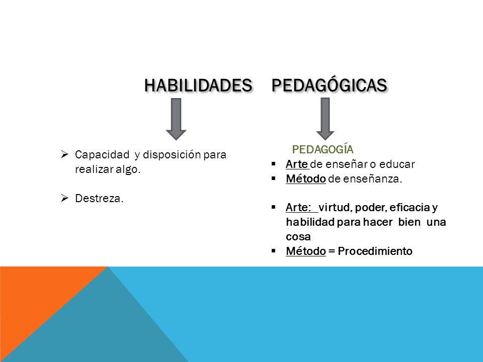 ¡ SON SIETE (7) HABILIDADES PEDAGÓGICAS .HP 1. Apertura de Clase.