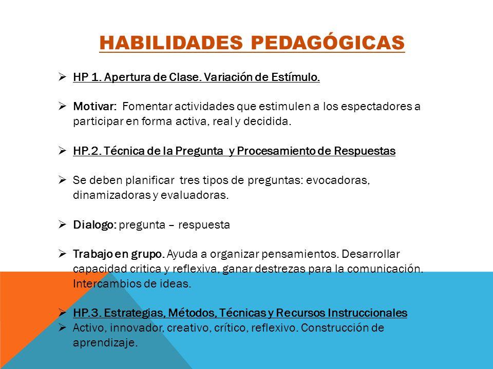 HABILIDADES PEDAGÓGICAS HP 1. Apertura de Clase. Variación de Estímulo. Motivar: Fomentar actividades que estimulen a los espectadores a participar en