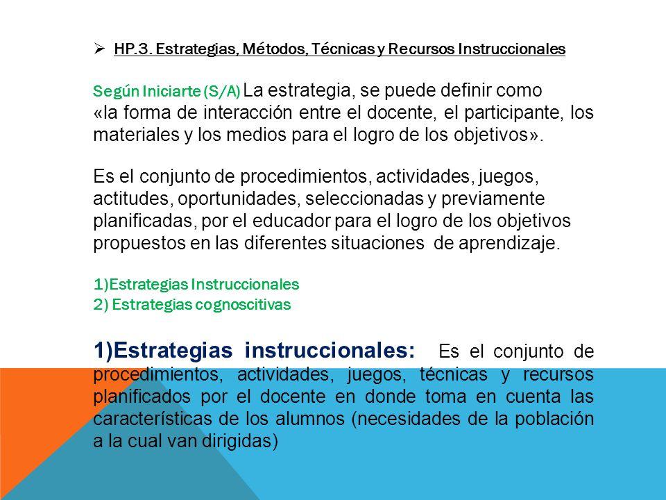 HP.3. Estrategias, Métodos, Técnicas y Recursos Instruccionales Según Iniciarte (S/A) La estrategia, se puede definir como «la forma de interacción en