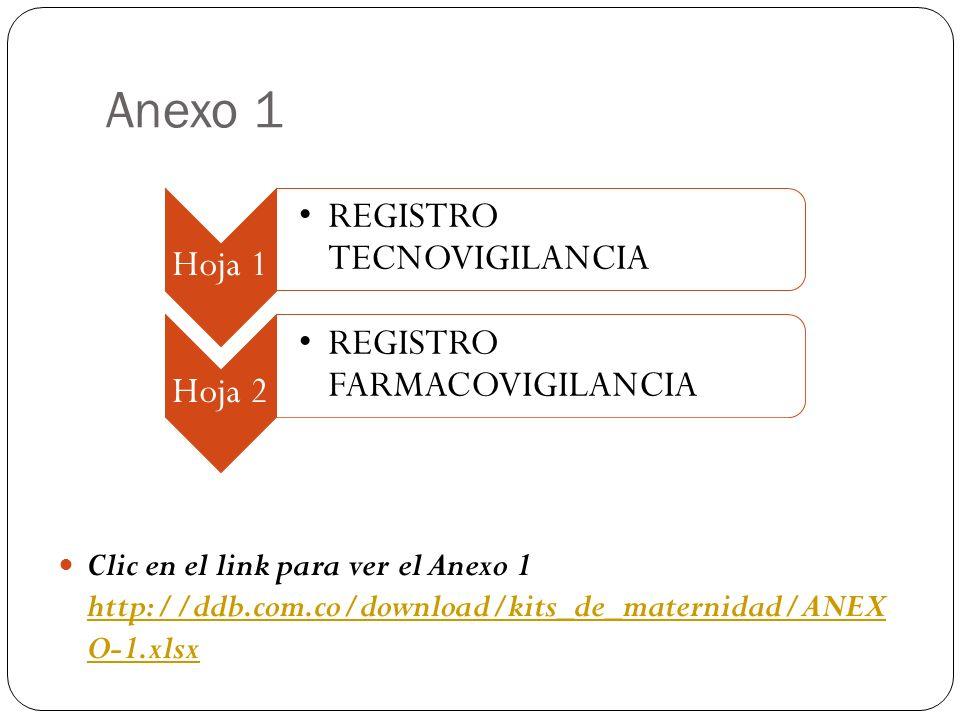 Anexo 1 Clic en el link para ver el Anexo 1 http://ddb.com.co/download/kits_de_maternidad/ANEX O-1.xlsx http://ddb.com.co/download/kits_de_maternidad/