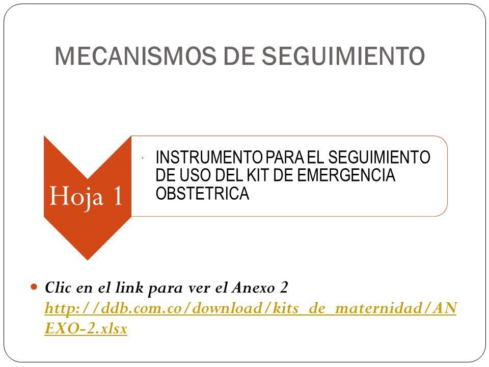 MECANISMOS DE SEGUIMIENTO Hoja 1 INSTRUMENTO PARA EL SEGUIMIENTO DE USO DEL KIT DE EMERGENCIA OBSTETRICA Clic en el link para ver el Anexo 2 http://dd
