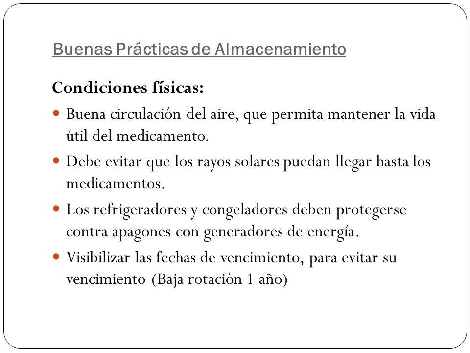 Buenas Prácticas de Almacenamiento Condiciones físicas: Buena circulación del aire, que permita mantener la vida útil del medicamento. Debe evitar que