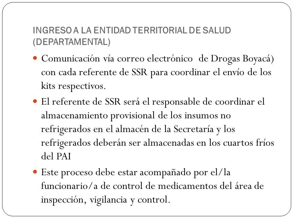 INGRESO A LA ENTIDAD TERRITORIAL DE SALUD (DEPARTAMENTAL) Comunicación vía correo electrónico de Drogas Boyacá) con cada referente de SSR para coordin