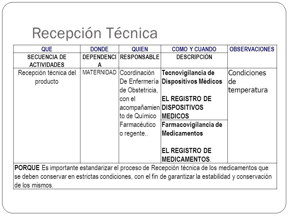 Recepción Técnica QUEDONDEQUIENCOMO Y CUANDOOBSERVACIONES SECUENCIA DE ACTIVIDADES DEPENDENCI A RESPONSABLEDESCRIPCIÓN Recepción técnica del producto