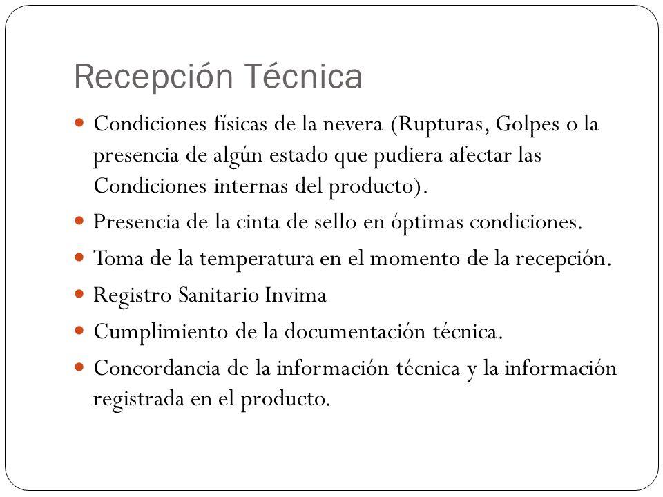 Anexo 1 Clic en el link para ver el Anexo 1 http://ddb.com.co/download/kits_de_maternidad/ANEX O-1.xlsx http://ddb.com.co/download/kits_de_maternidad/ANEX O-1.xlsx Hoja 1 REGISTRO TECNOVIGILANCIA Hoja 2 REGISTRO FARMACOVIGILANCIA