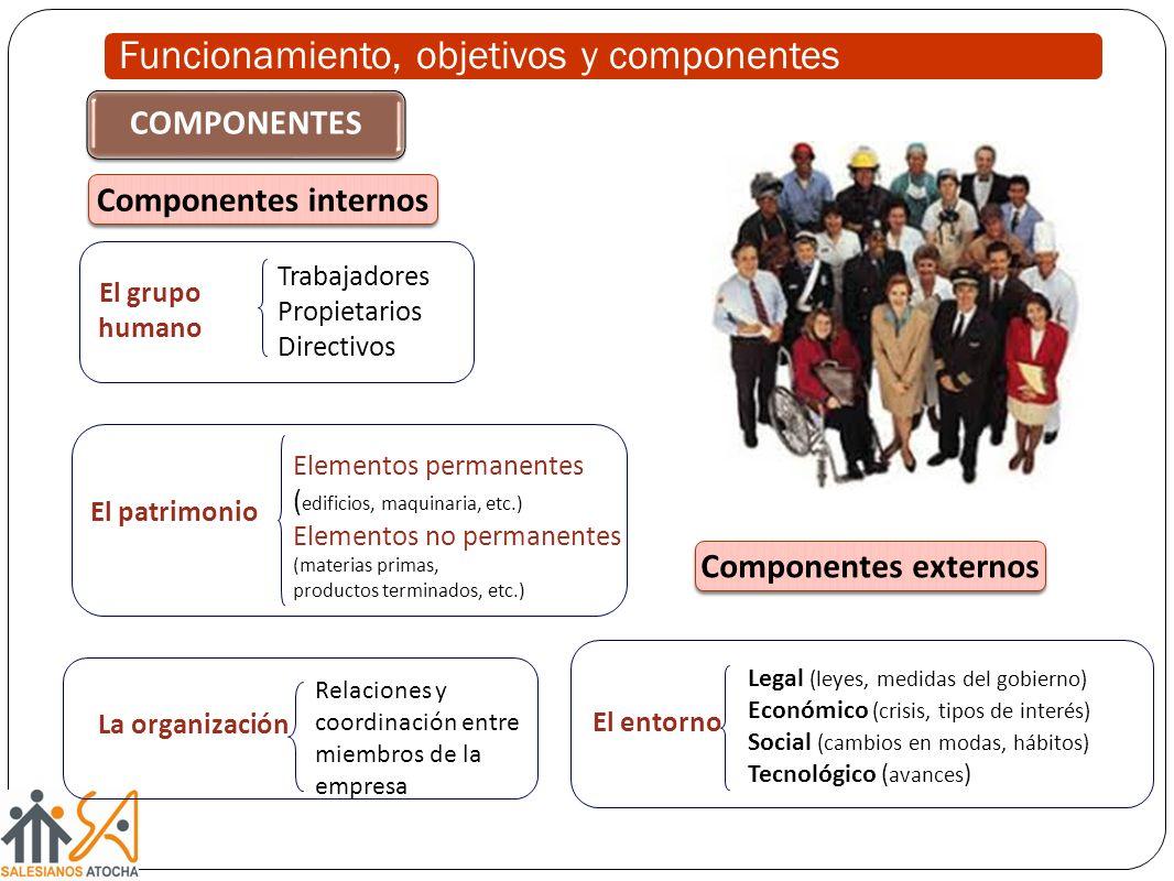 El grupo humano Trabajadores Propietarios Directivos El patrimonio Elementos permanentes ( edificios, maquinaria, etc.) Elementos no permanentes (mate