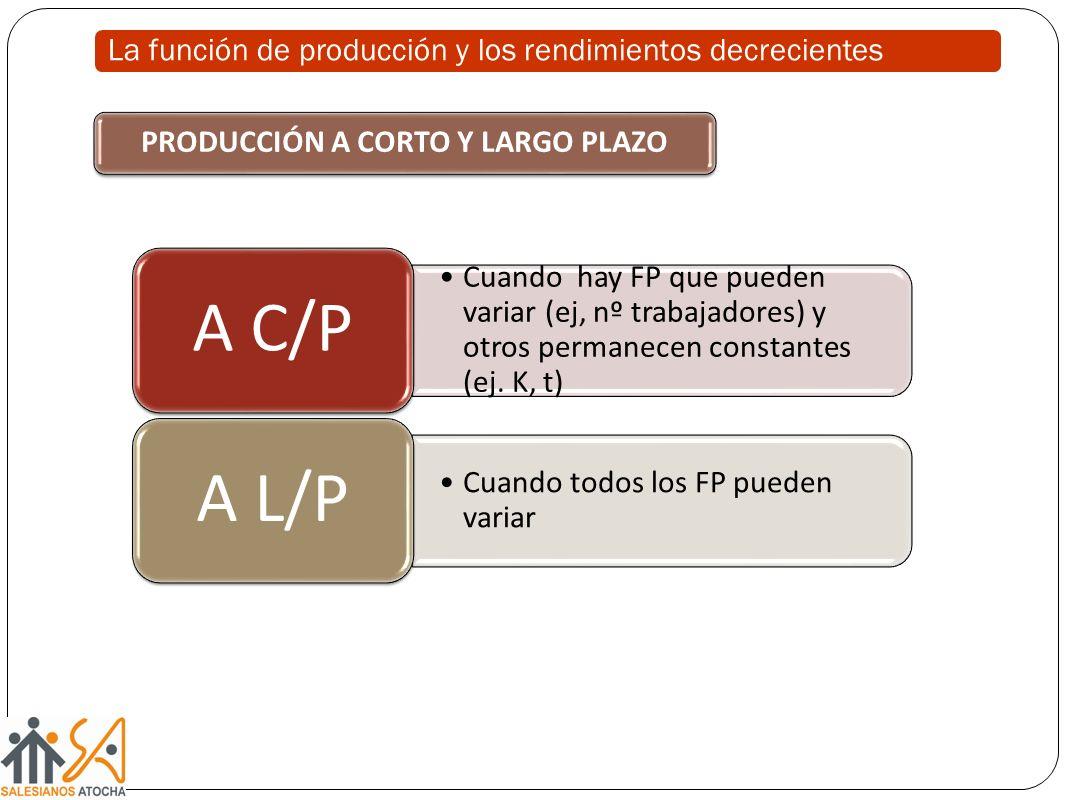 Cuando hay FP que pueden variar (ej, nº trabajadores) y otros permanecen constantes (ej.