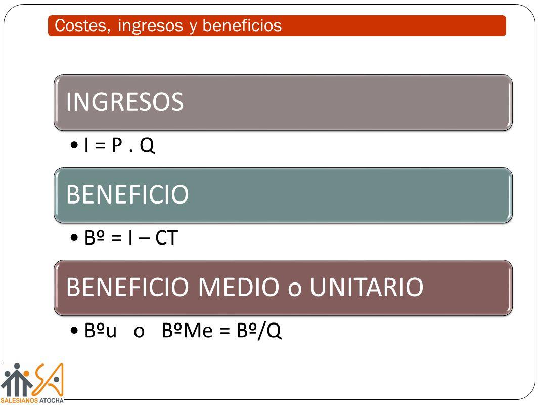 INGRESOS I = P. Q BENEFICIO Bº = I – CT BENEFICIO MEDIO o UNITARIO Bºu o BºMe = Bº/Q