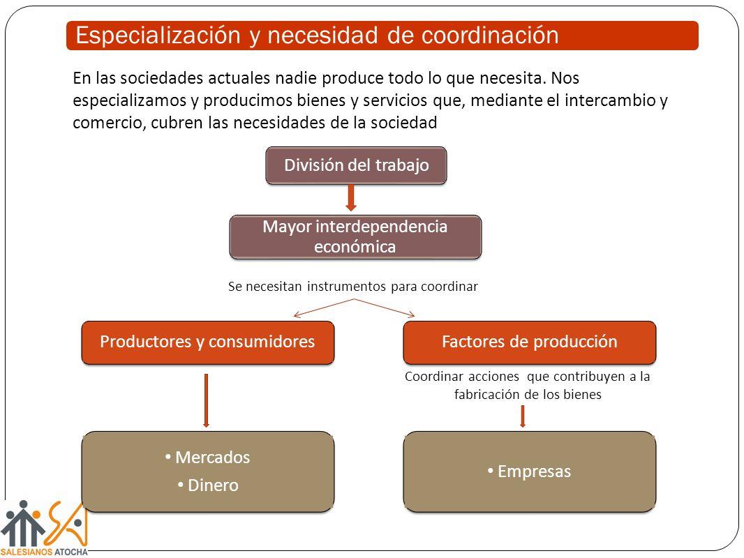 División del trabajo Mayor interdependencia económica En las sociedades actuales nadie produce todo lo que necesita.