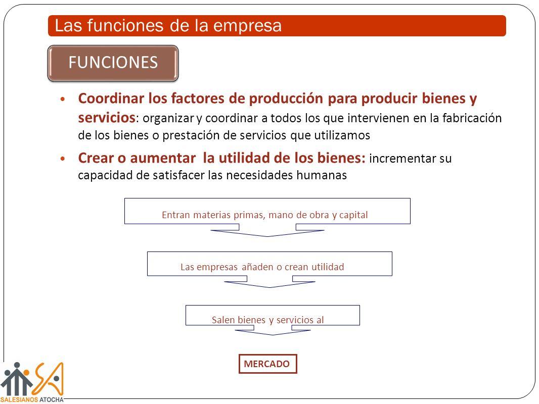 Coordinar los factores de producción para producir bienes y servicios : organizar y coordinar a todos los que intervienen en la fabricación de los bie