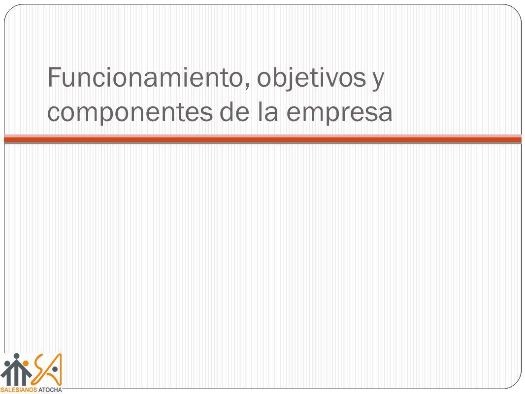 Funcionamiento, objetivos y componentes COSTES Producción INGRESOS Ventas BENEFICIO = INGRESOS - COSTES CLIENTES ALMACEN MATERIAS PRIMAS ALMACEN PRODUCTOS TERMINADOS PROVEEDORES Compras Venta Transformación Tesorería FUNCIONAMIENTO ECONÓMICOCICLO DE PRODUCCIÓN Pagos Cobros