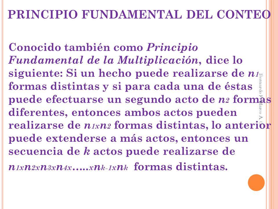 PRINCIPIO FUNDAMENTAL DEL CONTEO Conocido también como Principio Fundamental de la Multiplicación, dice lo siguiente: Si un hecho puede realizarse de