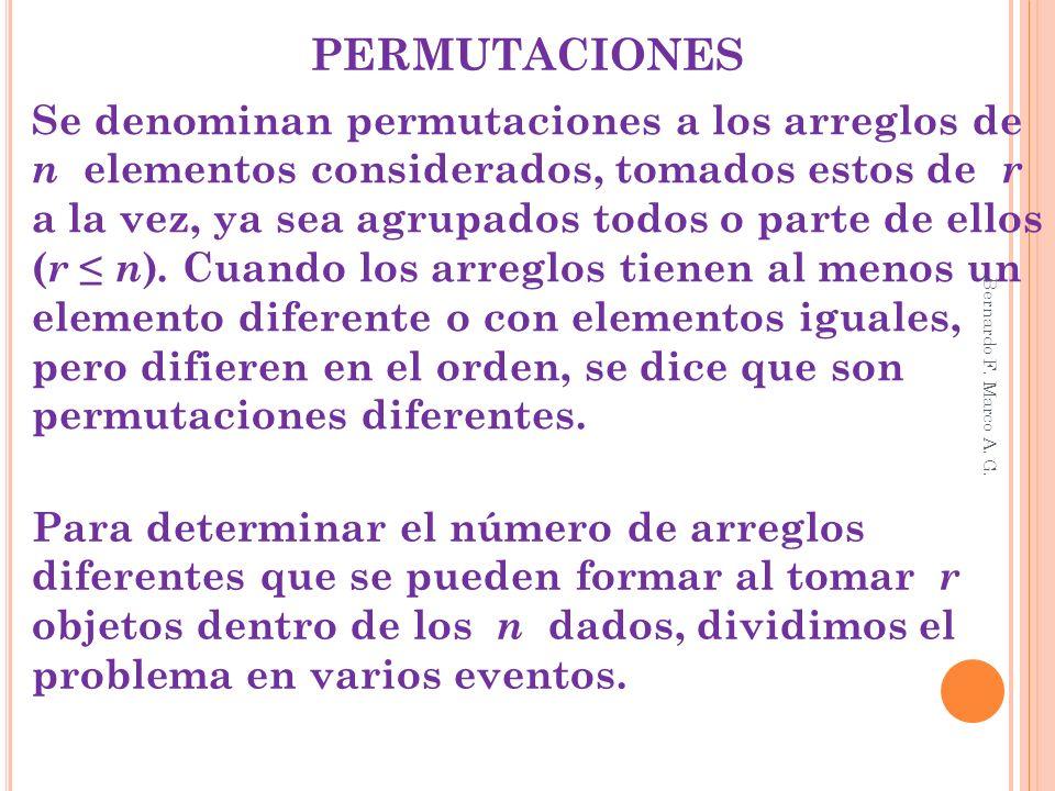 PERMUTACIONES Se denominan permutaciones a los arreglos de n elementos considerados, tomados estos de r a la vez, ya sea agrupados todos o parte de el