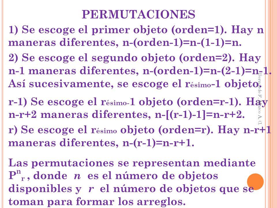 PERMUTACIONES 1) Se escoge el primer objeto (orden=1). Hay n maneras diferentes, n-(orden-1)=n-(1-1)=n. 2) Se escoge el segundo objeto (orden=2). Hay