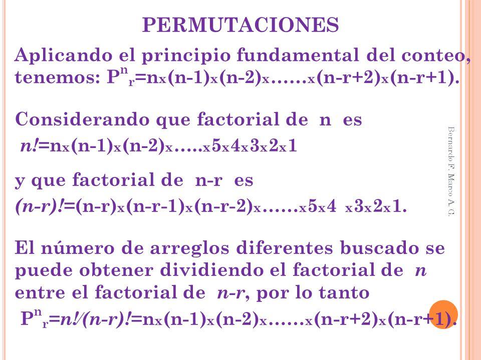 Aplicando el principio fundamental del conteo, tenemos: P n r =n x (n-1) x (n-2) x …… x (n-r+2) x (n-r+1). PERMUTACIONES Considerando que factorial de