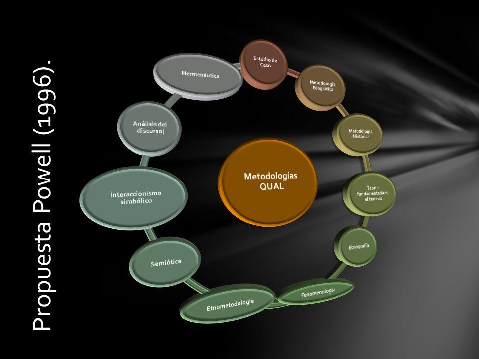 Análisis del discurso, semántica etnográfica, etnografía de la comunicación.